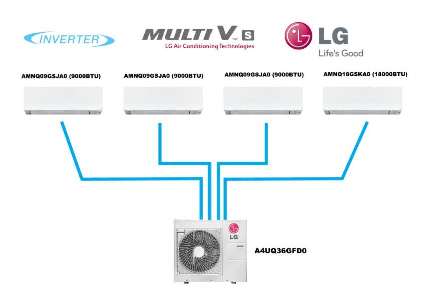 Điều hòa Multi LG