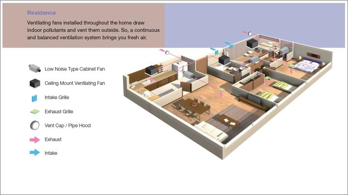 Công thức quy đổi BTU sang HP và KW trong điện lạnh