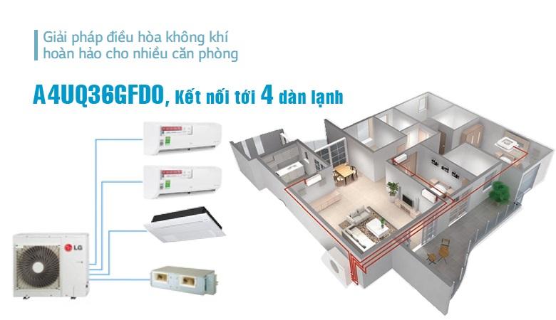 Dàn Nóng Điều hòa multi LG A4UQ36GFD0